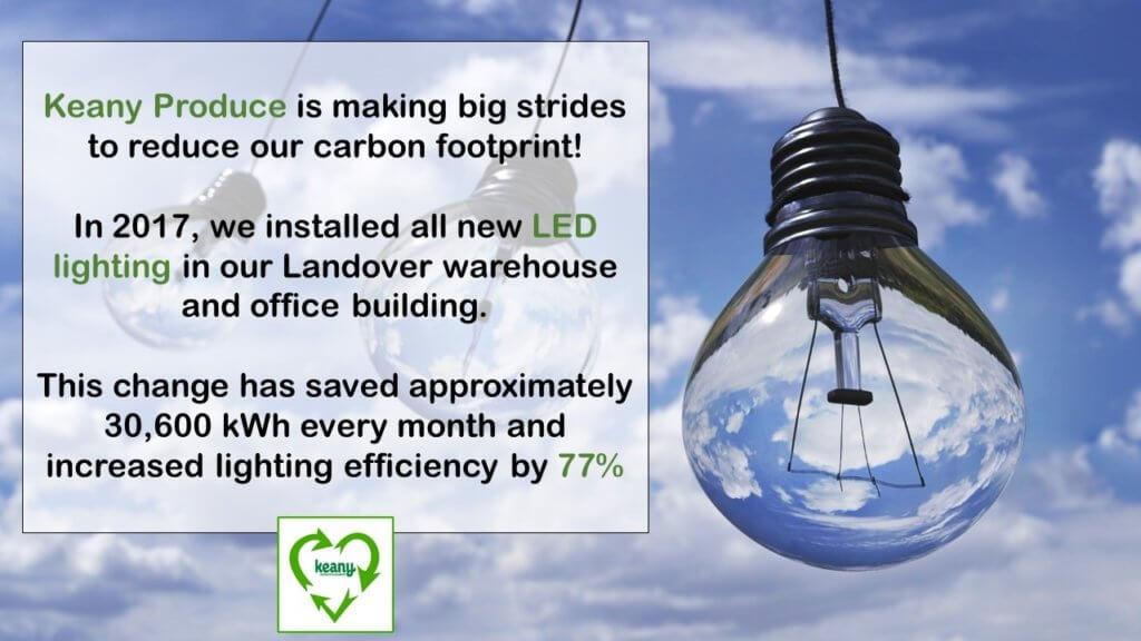 Sustainability Update: Light Fixtures